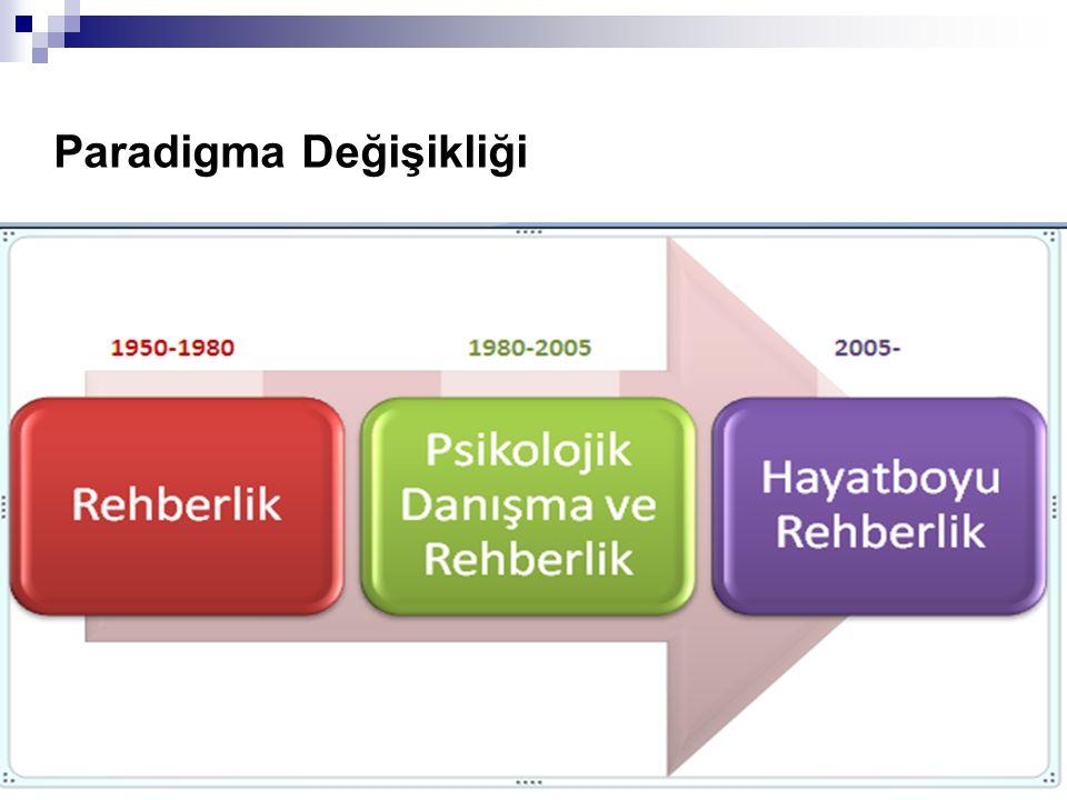 Paradigma Değişikliği