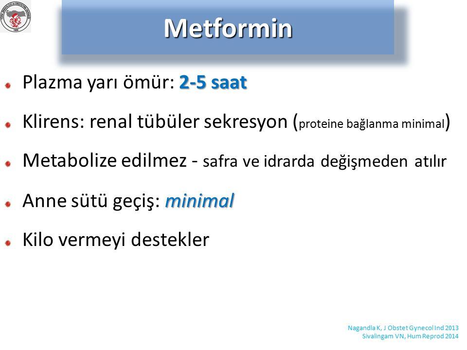 2-5 saat Plazma yarı ömür: 2-5 saat Klirens: renal tübüler sekresyon ( proteine bağlanma minimal ) Metabolize edilmez - safra ve idrarda değişmeden atılır minimal Anne sütü geçiş: minimal Kilo vermeyi desteklerMetformin Nagandla K, J Obstet Gynecol Ind 2013 Sivalingam VN, Hum Reprod 2014