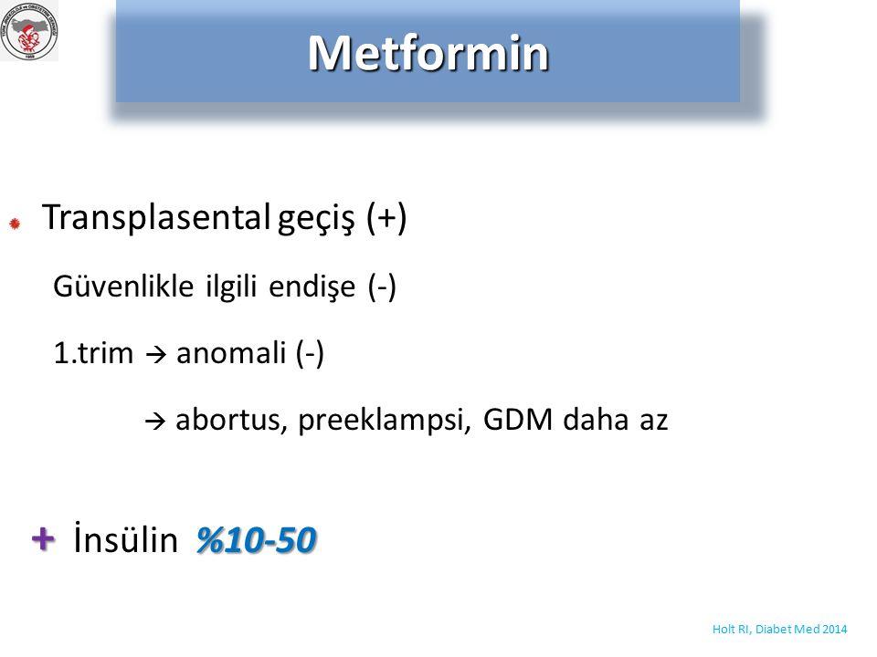 Transplasental geçiş (+) Güvenlikle ilgili endişe (-) 1.trim  anomali (-)  abortus, preeklampsi, GDM daha az + %10-50 + İnsülin %10-50Metformin Holt RI, Diabet Med 2014