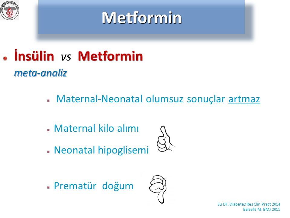 İnsülinMetformin İnsülin vs Metforminmeta-analiz Maternal-Neonatal olumsuz sonuçlar artmaz Maternal kilo alımı Neonatal hipoglisemi Prematür doğumMetformin Su DF, Diabetes Res Clin Pract 2014 Balsells M, BMJ 2015