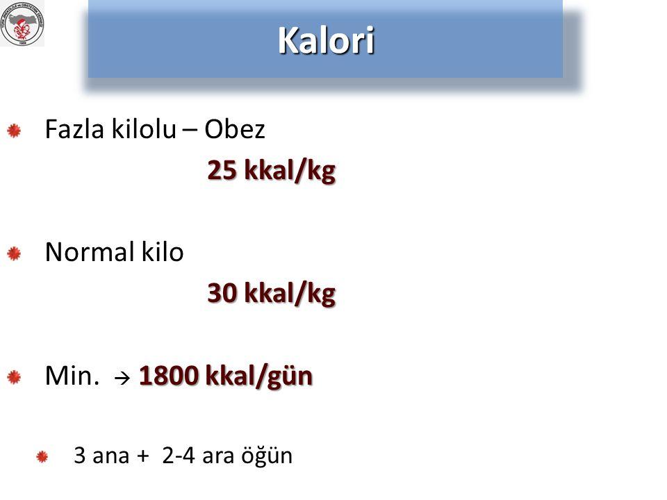 Preeklampsi Fazla kilo alımı C/S Makrozomi Neonatal hipoglisemiDiyet Thomaz de Lima H, Nutr Hosp 2013