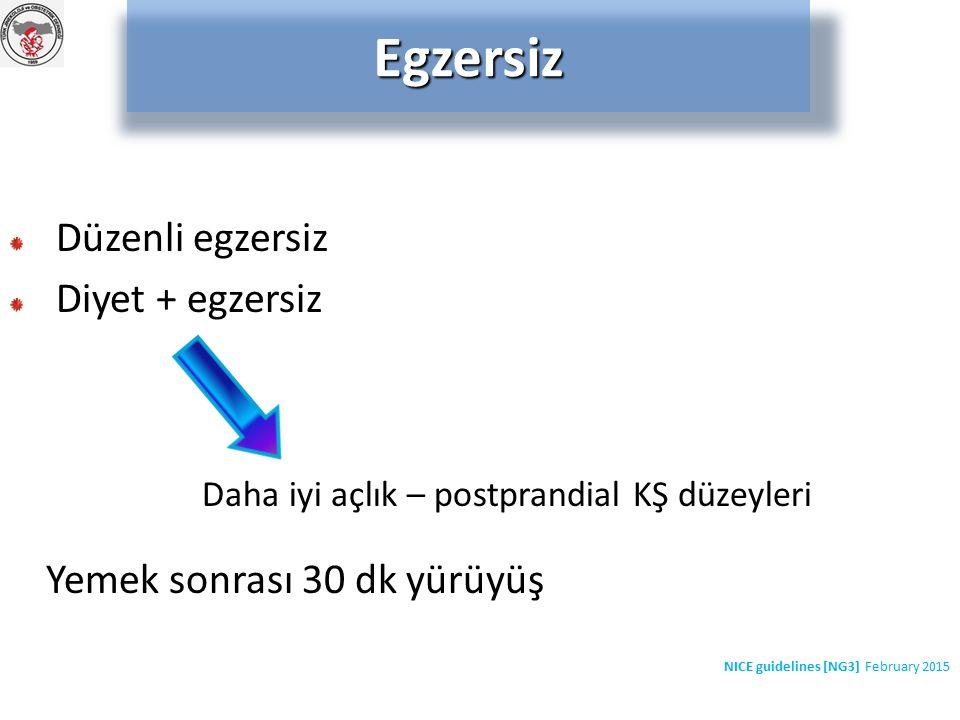 Kc glikoz üretimi Glikoz absorbsiyonu Yağ sentezi – depolanması Yağ oksidasyonu stimulasyonu Periferik insülin duyarlılığı Kaslarda insülinle uyarılan glikoz alımıMetformin Buitrago-Leal M, Ginecol Obstet Mex 2014 Nagandla K, J Obstet Gynecol Ind 2013 Sivalingam VN, Hum Reprod 2014 Aterogenezi azaltır