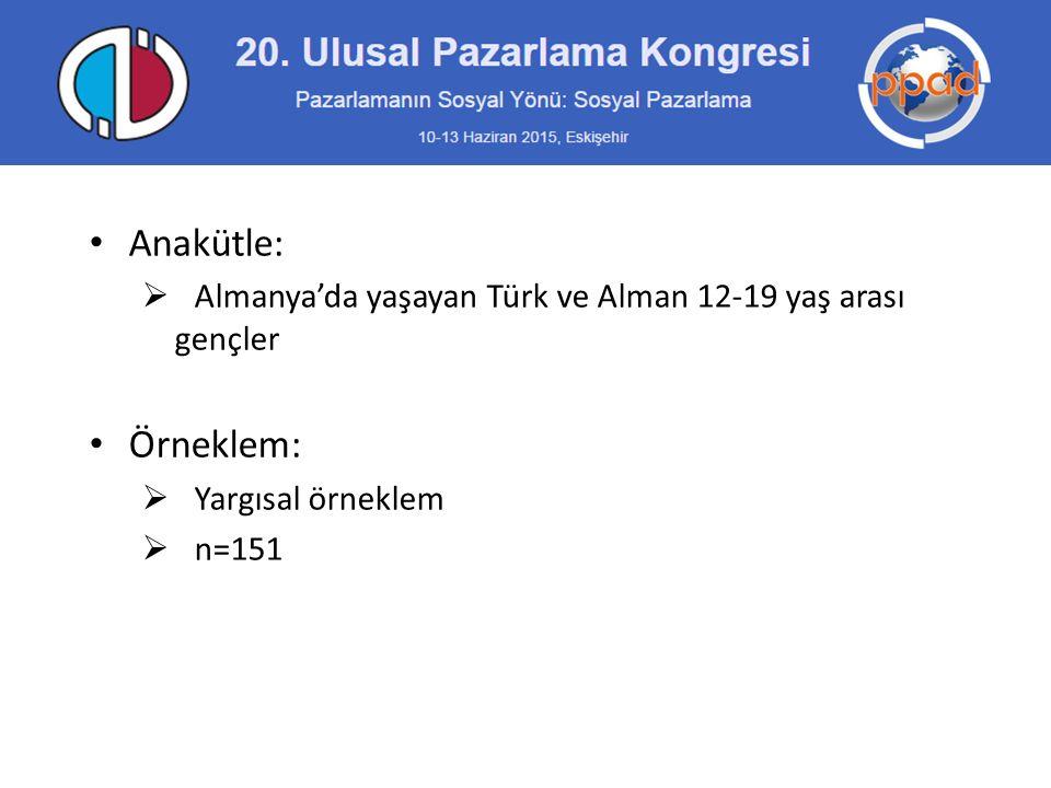 Anakütle:  Almanya'da yaşayan Türk ve Alman 12-19 yaş arası gençler Örneklem:  Yargısal örneklem  n=151