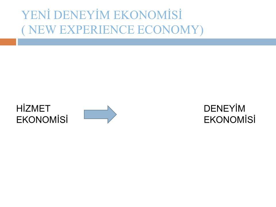 YENİ DENEYİM EKONOMİSİ ( NEW EXPERIENCE ECONOMY) HİZMET EKONOMİSİ DENEYİM EKONOMİSİ
