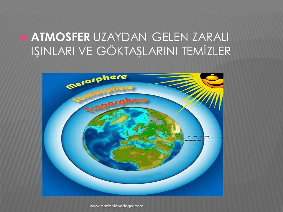  RÜZGAR VE YAĞMUR İSE BU KOSKOCA DÜNYAMIZI TEMİZLER, TOZ VE TOPRAĞI SİLER www.gaziantepedeger.com