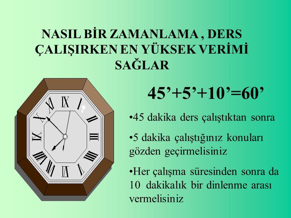 PROGRAM YAPILIRKEN ŞU İLKELERİ GÖZÖNÜNDE BULUNDURUNUZ Bir günde kaç saat çalışabileceğinizi belirleyin, Günün hangi saatlerinde çalışabileceğinizi bel