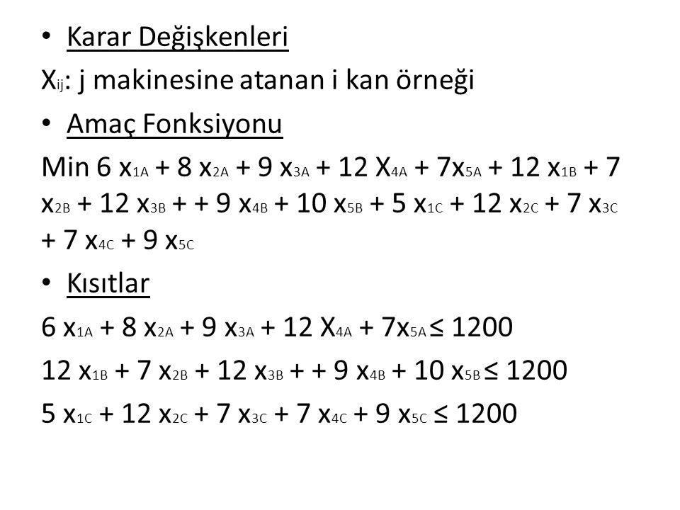 Karar Değişkenleri X ij : j makinesine atanan i kan örneği Amaç Fonksiyonu Min 6 x 1A + 8 x 2A + 9 x 3A + 12 X 4A + 7x 5A + 12 x 1B + 7 x 2B + 12 x 3B