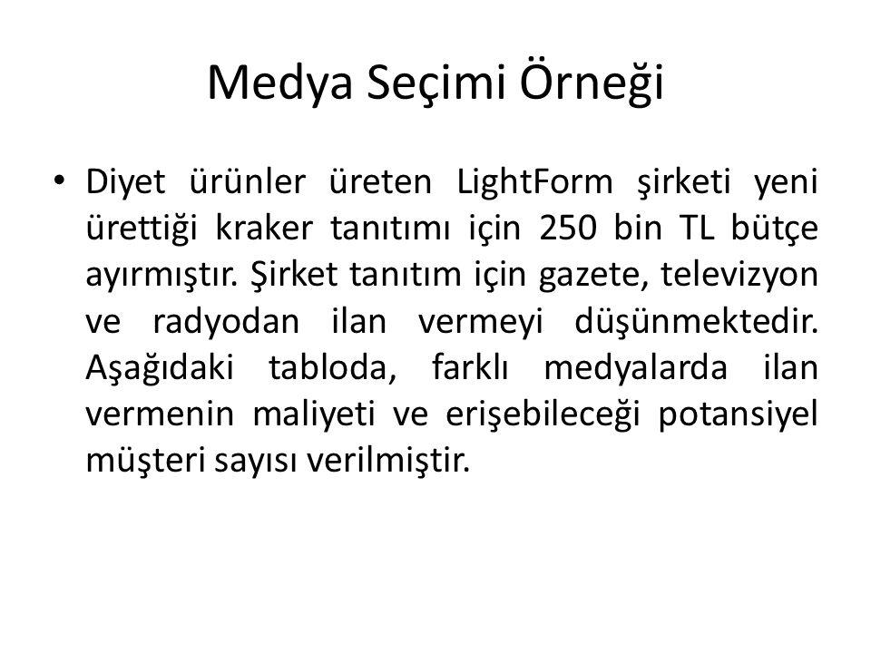 Medya Seçimi Örneği Diyet ürünler üreten LightForm şirketi yeni ürettiği kraker tanıtımı için 250 bin TL bütçe ayırmıştır. Şirket tanıtım için gazete,