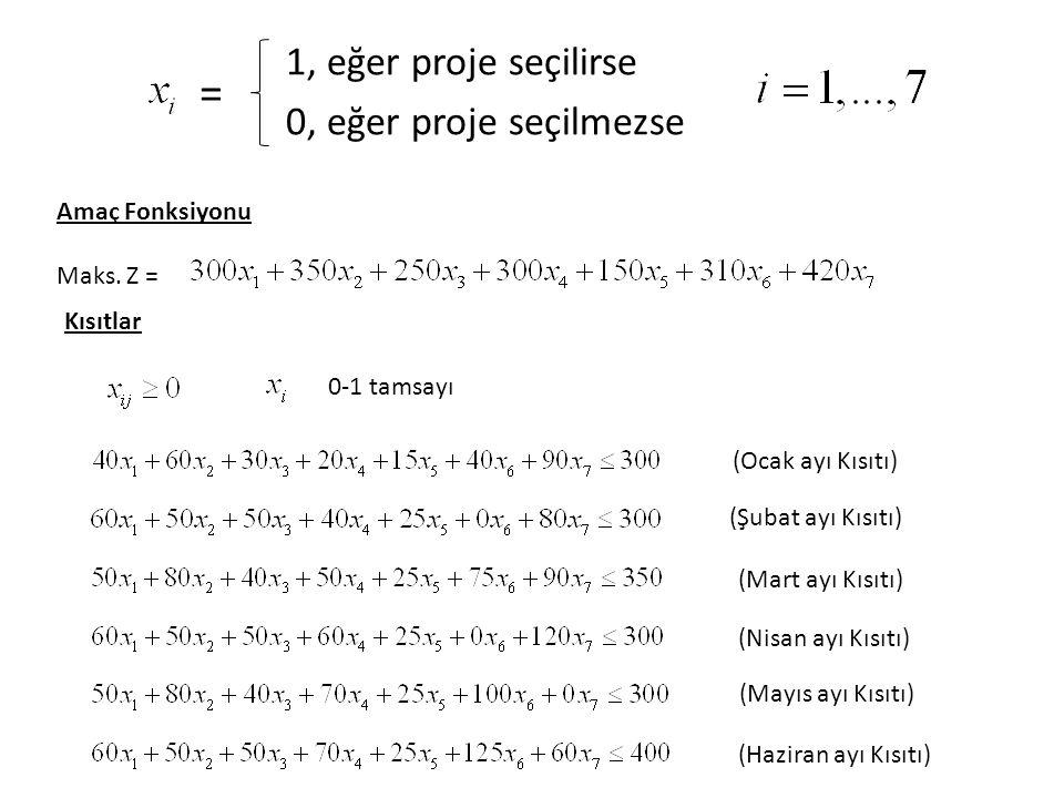 1, eğer proje seçilirse 0, eğer proje seçilmezse = Amaç Fonksiyonu Maks. Z = Kısıtlar (Ocak ayı Kısıtı) (Şubat ayı Kısıtı) (Mart ayı Kısıtı) (Nisan ay