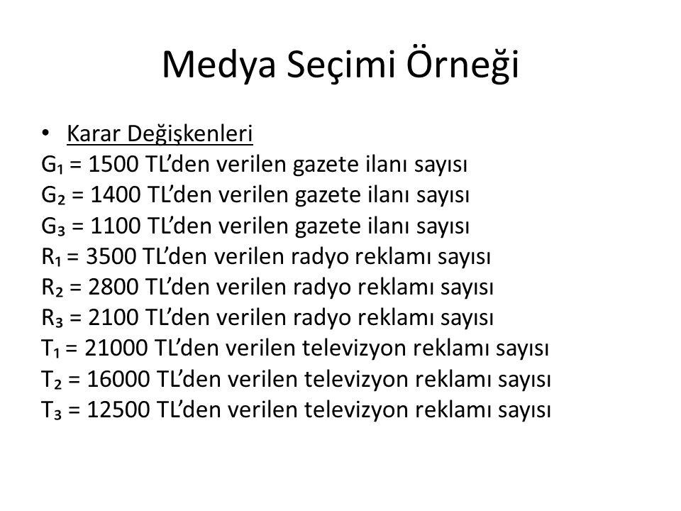 Medya Seçimi Örneği Karar Değişkenleri G₁ = 1500 TL'den verilen gazete ilanı sayısı G₂ = 1400 TL'den verilen gazete ilanı sayısı G₃ = 1100 TL'den veri