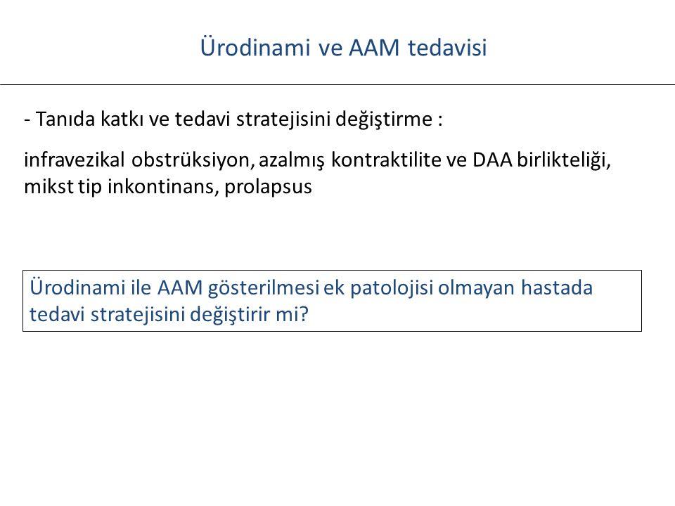Ürodinami ve AAM tedavisi - Tanıda katkı ve tedavi stratejisini değiştirme : infravezikal obstrüksiyon, azalmış kontraktilite ve DAA birlikteliği, mik
