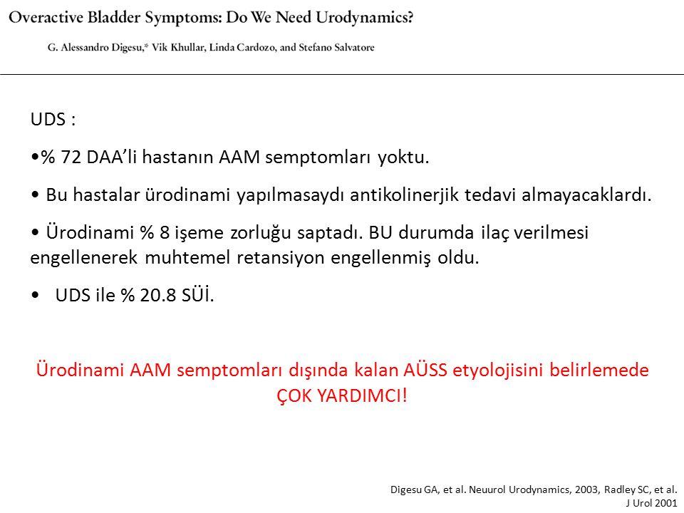 UDS : % 72 DAA'li hastanın AAM semptomları yoktu. Bu hastalar ürodinami yapılmasaydı antikolinerjik tedavi almayacaklardı. Ürodinami % 8 işeme zorluğu