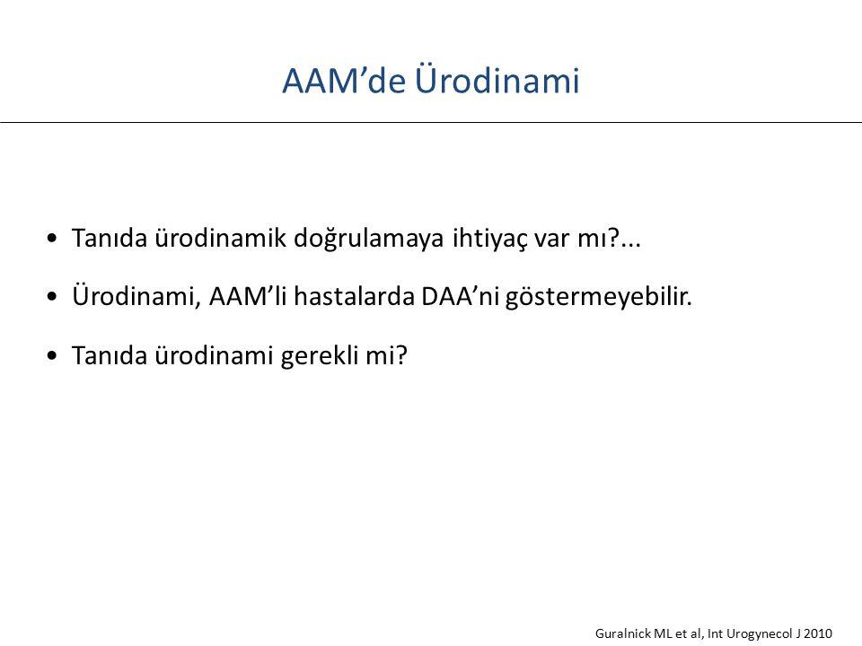 AAM'de Ürodinami Tanıda ürodinamik doğrulamaya ihtiyaç var mı?... Ürodinami, AAM'li hastalarda DAA'ni göstermeyebilir. Tanıda ürodinami gerekli mi? Gu