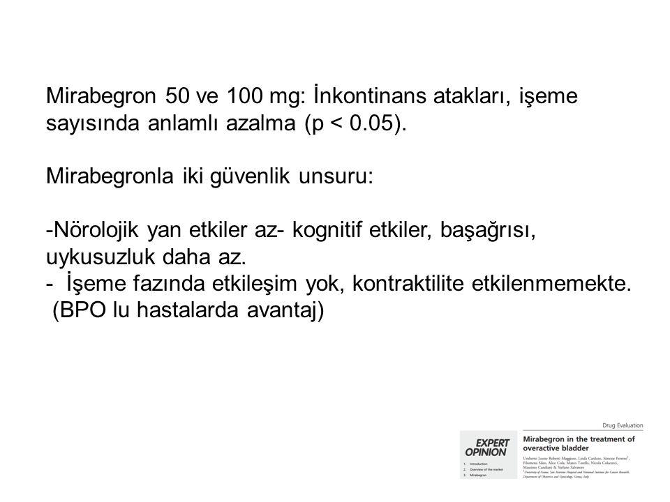 Mirabegron 50 ve 100 mg: İnkontinans atakları, işeme sayısında anlamlı azalma (p < 0.05). Mirabegronla iki güvenlik unsuru: -Nörolojik yan etkiler az-