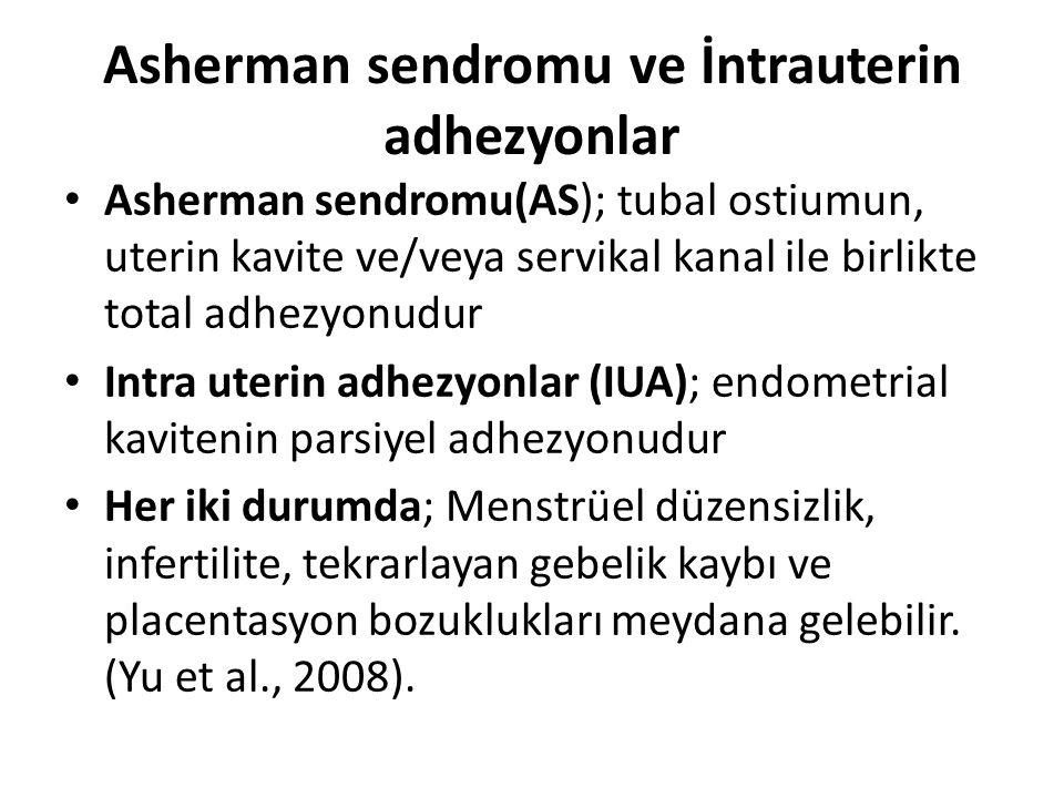 Asherman sendromu ve İntrauterin adhezyonlar Asherman sendromu(AS); tubal ostiumun, uterin kavite ve/veya servikal kanal ile birlikte total adhezyonud