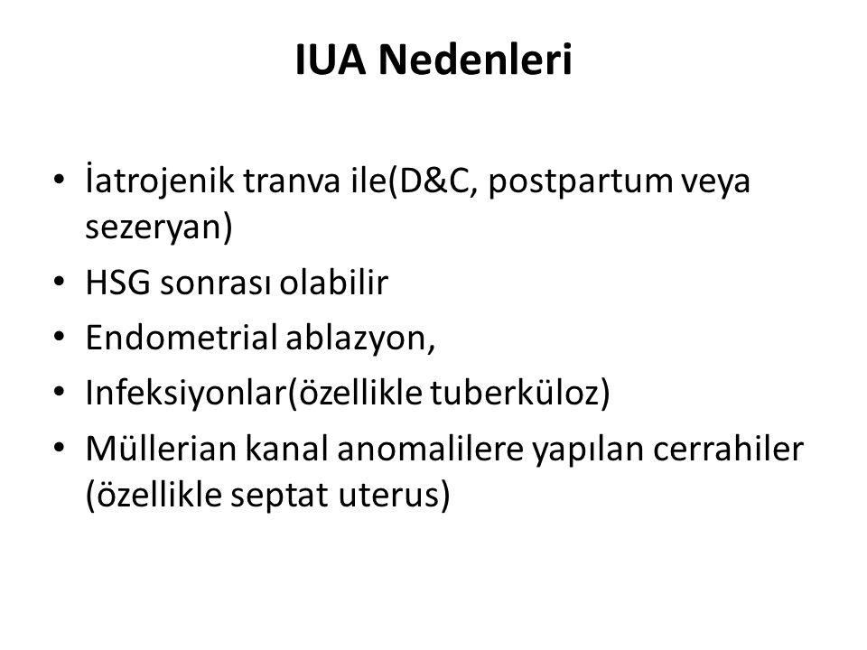 IUA Nedenleri İatrojenik tranva ile(D&C, postpartum veya sezeryan) HSG sonrası olabilir Endometrial ablazyon, Infeksiyonlar(özellikle tuberküloz) Müll