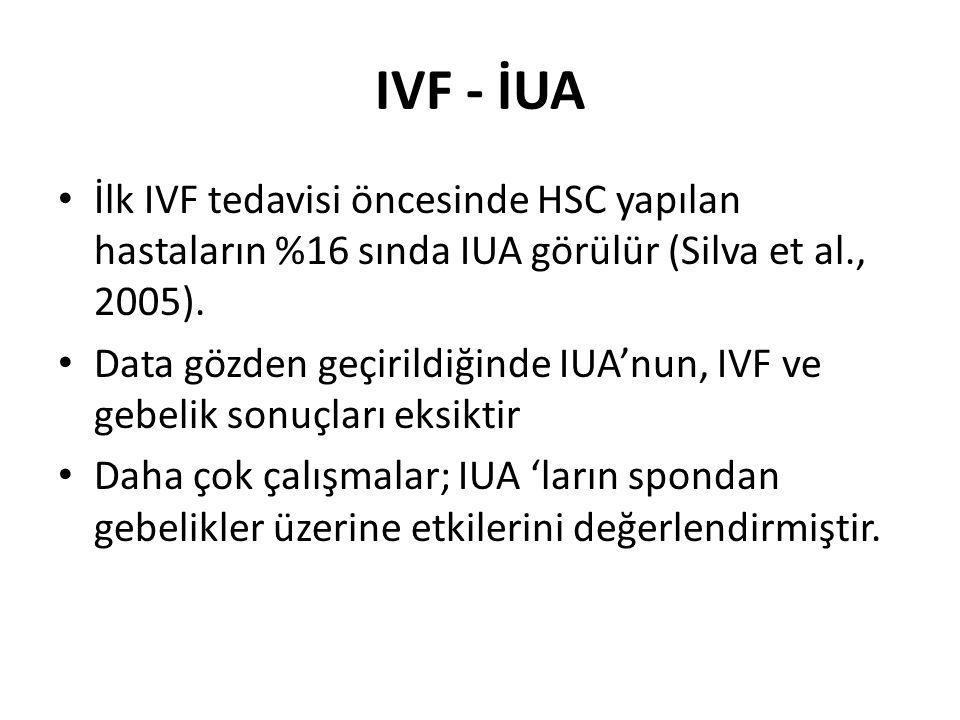 IVF - İUA İlk IVF tedavisi öncesinde HSC yapılan hastaların %16 sında IUA görülür (Silva et al., 2005). Data gözden geçirildiğinde IUA'nun, IVF ve geb