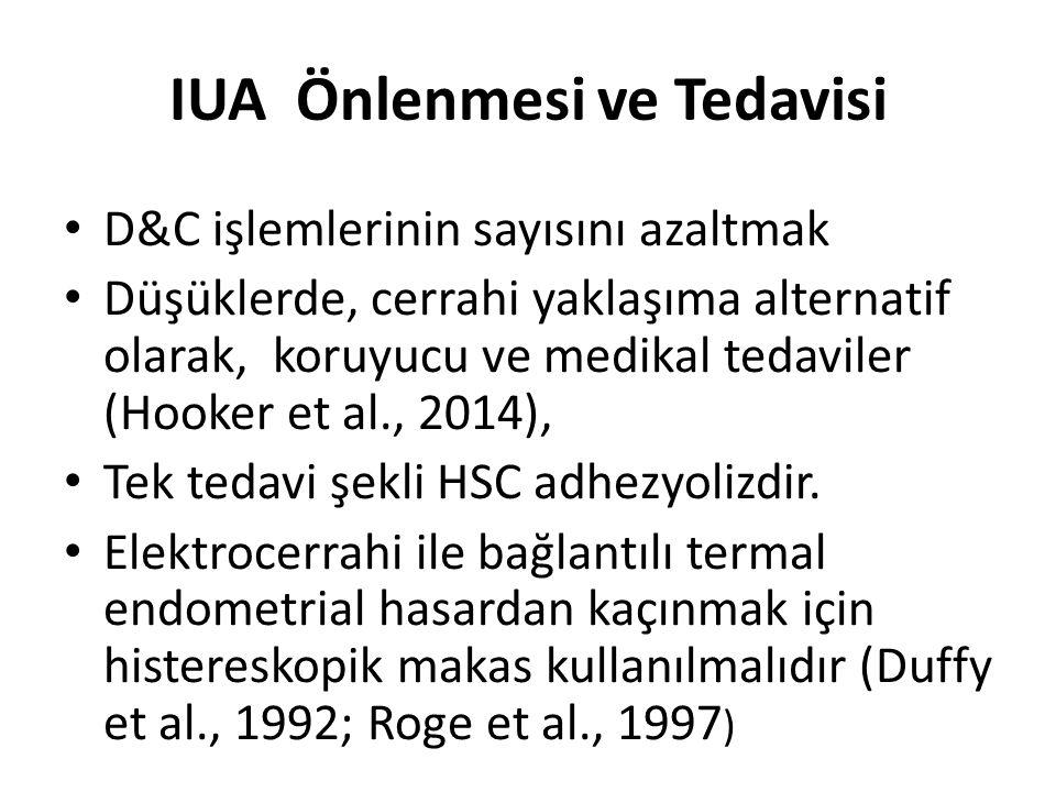 IUA Önlenmesi ve Tedavisi D&C işlemlerinin sayısını azaltmak Düşüklerde, cerrahi yaklaşıma alternatif olarak, koruyucu ve medikal tedaviler (Hooker et al., 2014), Tek tedavi şekli HSC adhezyolizdir.