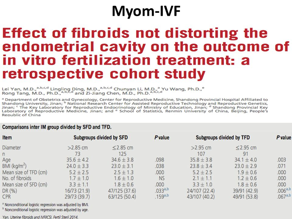 Myom-IVF