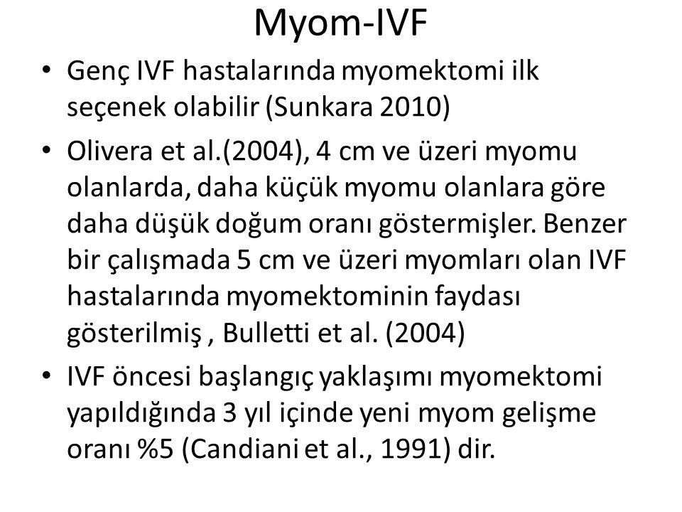 Genç IVF hastalarında myomektomi ilk seçenek olabilir (Sunkara 2010) Olivera et al.(2004), 4 cm ve üzeri myomu olanlarda, daha küçük myomu olanlara gö
