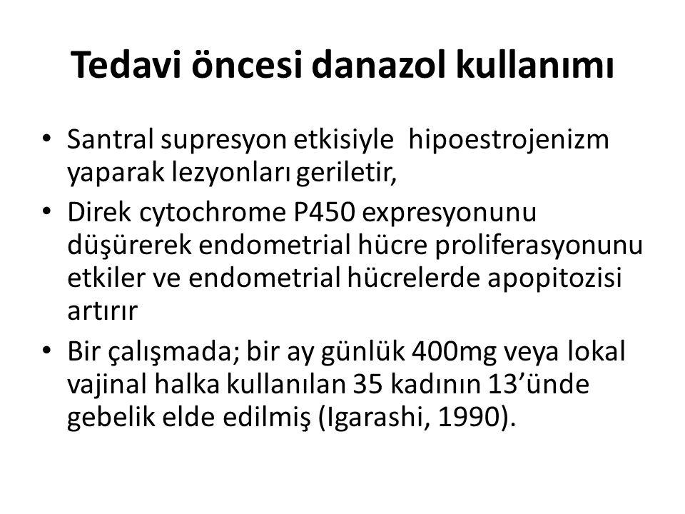 Tedavi öncesi danazol kullanımı Santral supresyon etkisiyle hipoestrojenizm yaparak lezyonları geriletir, Direk cytochrome P450 expresyonunu düşürerek