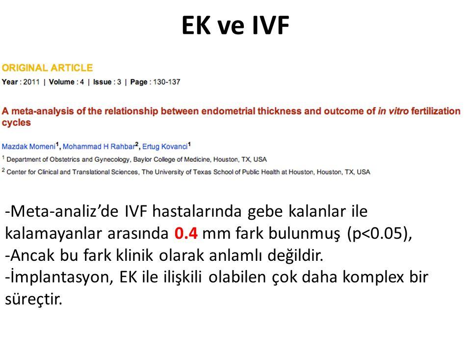 EK ve IVF -Meta-analiz'de IVF hastalarında gebe kalanlar ile kalamayanlar arasında 0.4 mm fark bulunmuş (p<0.05), -Ancak bu fark klinik olarak anlamlı