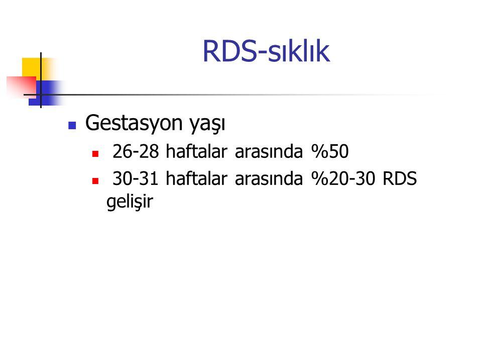 RDS-sıklık Gestasyon yaşı 26-28 haftalar arasında %50 30-31 haftalar arasında %20-30 RDS gelişir