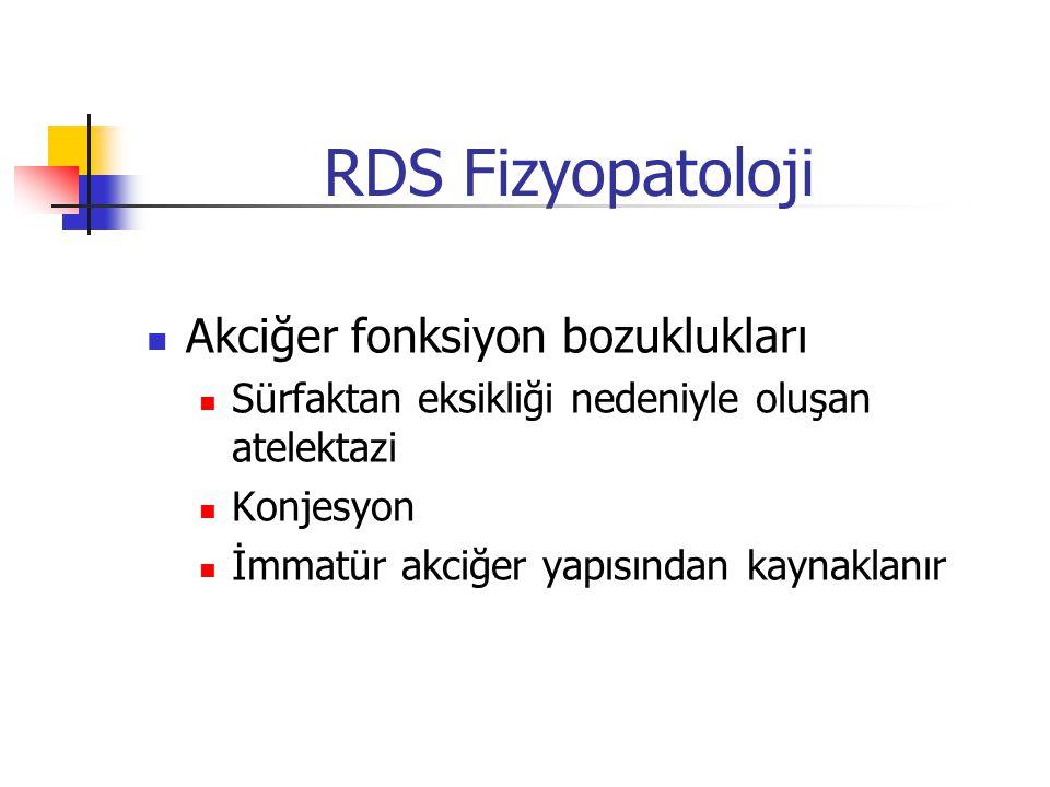 RDS Fizyopatoloji Akciğer fonksiyon bozuklukları Sürfaktan eksikliği nedeniyle oluşan atelektazi Konjesyon İmmatür akciğer yapısından kaynaklanır