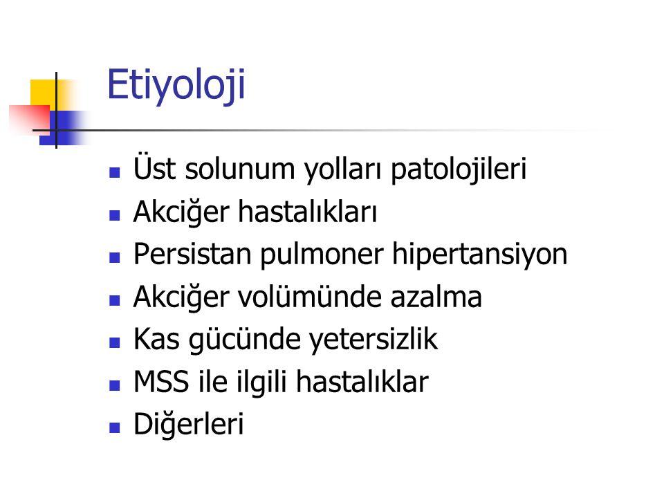 Aspire edilen mekonyum sonucu - Atelektazi - Pnömöni - Sürfaktan inhibisyonu - Enfeksiyona meyil