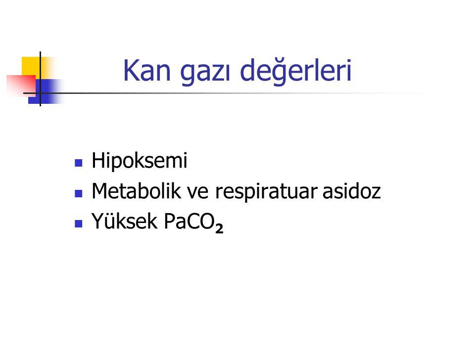 Kan gazı değerleri Hipoksemi Metabolik ve respiratuar asidoz Yüksek PaCO 2