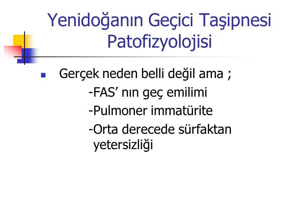 Yenidoğanın Geçici Taşipnesi Patofizyolojisi Gerçek neden belli değil ama ; -FAS' nın geç emilimi -Pulmoner immatürite -Orta derecede sürfaktan yeters