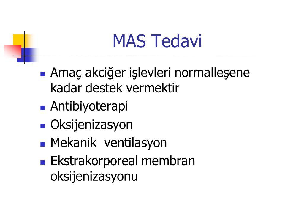 MAS Tedavi Amaç akciğer işlevleri normalleşene kadar destek vermektir Antibiyoterapi Oksijenizasyon Mekanik ventilasyon Ekstrakorporeal membran oksije