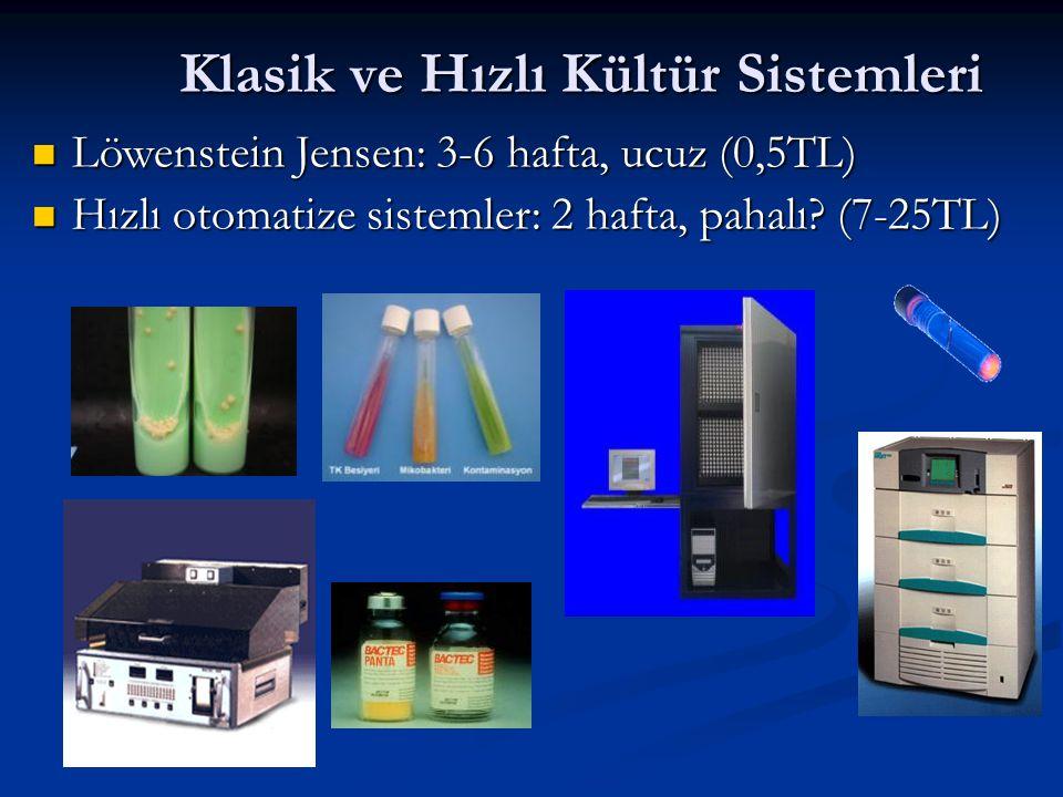 Klasik ve Hızlı Kültür Sistemleri Löwenstein Jensen: 3-6 hafta, ucuz (0,5TL) Löwenstein Jensen: 3-6 hafta, ucuz (0,5TL) Hızlı otomatize sistemler: 2 hafta, pahalı.