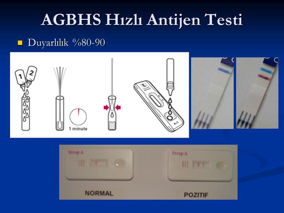 AGBHS Hızlı Antijen Testi Duyarlılık %80-90 Duyarlılık %80-90