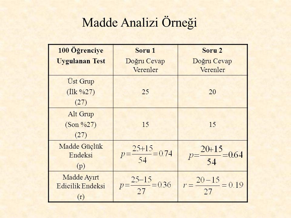 Madde Analizi Örneği 100 Öğrenciye Uygulanan Test Soru 1 Doğru Cevap Verenler Soru 2 Doğru Cevap Verenler Üst Grup (İlk %27) (27) 2520 Alt Grup (Son %