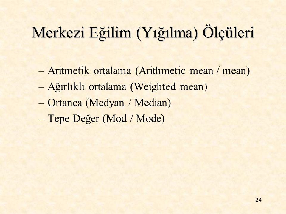 24 Merkezi Eğilim (Yığılma) Ölçüleri –Aritmetik ortalama (Arithmetic mean / mean) –Ağırlıklı ortalama (Weighted mean) –Ortanca (Medyan / Median) –Tepe