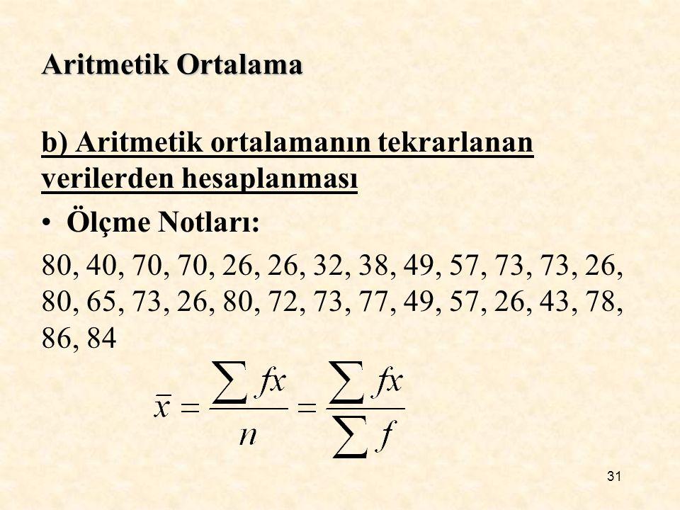 Aritmetik Ortalama b) Aritmetik ortalamanın tekrarlanan verilerden hesaplanması Ölçme Notları: 80, 40, 70, 70, 26, 26, 32, 38, 49, 57, 73, 73, 26, 80,