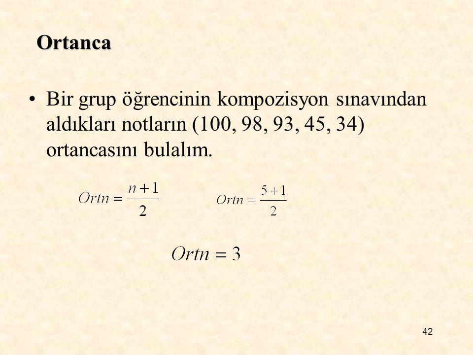 42 Ortanca Bir grup öğrencinin kompozisyon sınavından aldıkları notların (100, 98, 93, 45, 34) ortancasını bulalım.