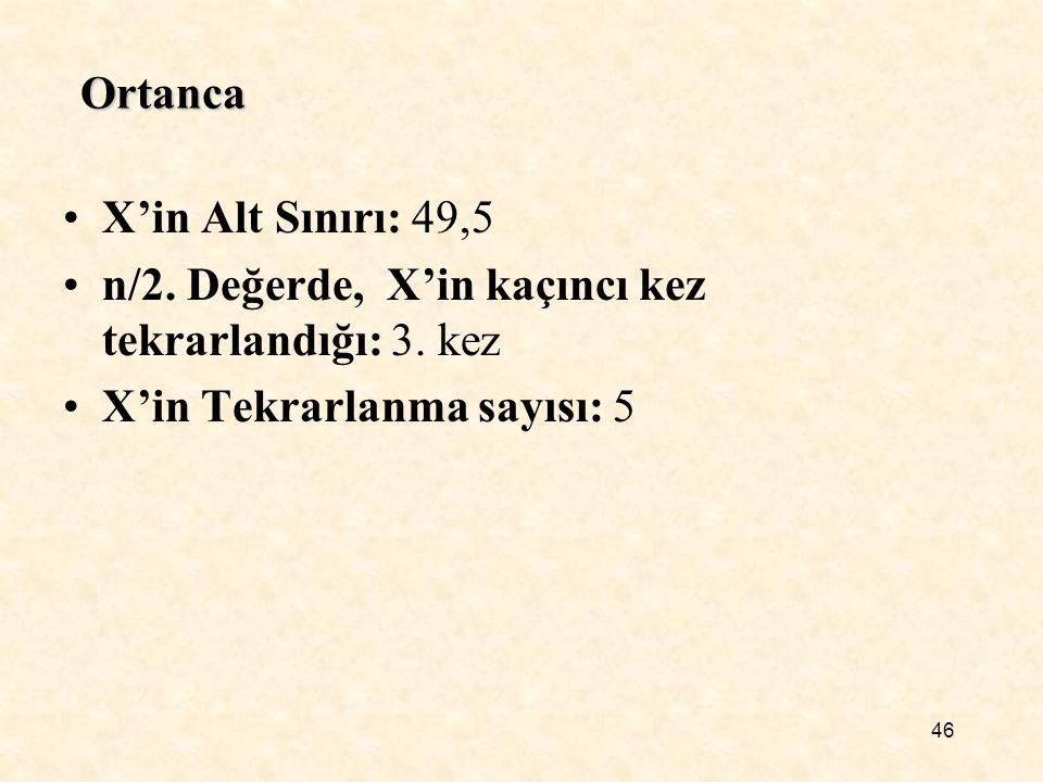 46 Ortanca X'in Alt Sınırı: 49,5 n/2. Değerde, X'in kaçıncı kez tekrarlandığı: 3. kez X'in Tekrarlanma sayısı: 5