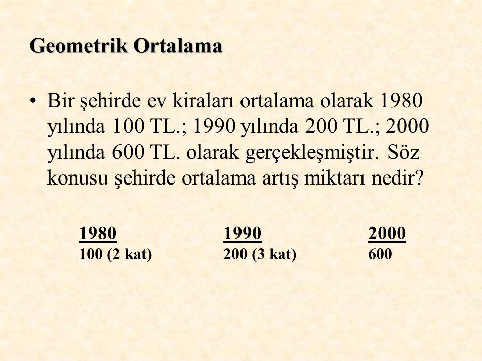 Geometrik Ortalama Bir şehirde ev kiraları ortalama olarak 1980 yılında 100 TL.; 1990 yılında 200 TL.; 2000 yılında 600 TL. olarak gerçekleşmiştir. Sö