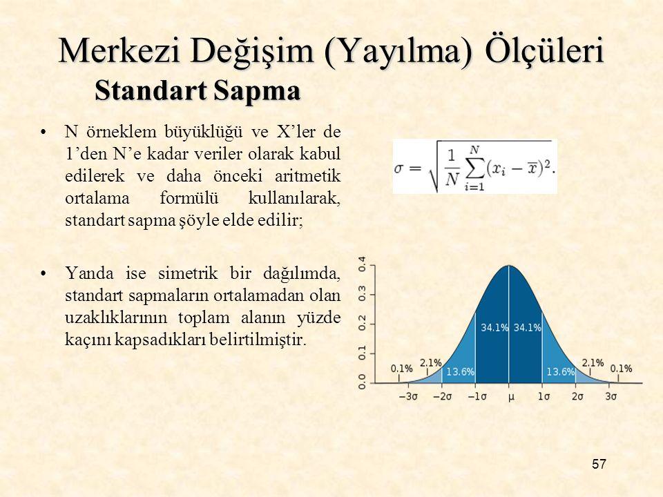 57 Merkezi Değişim (Yayılma) Ölçüleri N örneklem büyüklüğü ve X'ler de 1'den N'e kadar veriler olarak kabul edilerek ve daha önceki aritmetik ortalama