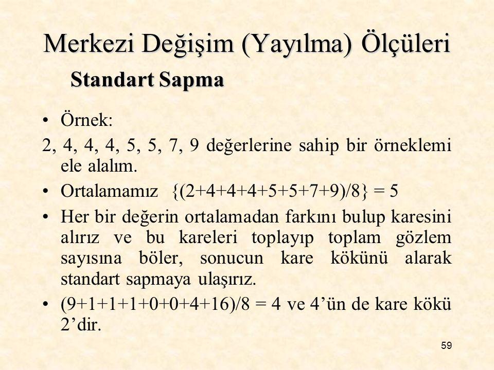 59 Merkezi Değişim (Yayılma) Ölçüleri Örnek: 2, 4, 4, 4, 5, 5, 7, 9 değerlerine sahip bir örneklemi ele alalım. Ortalamamız {(2+4+4+4+5+5+7+9)/8} = 5