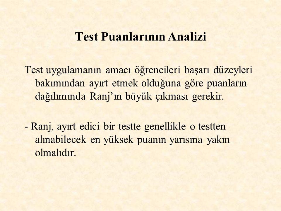 Test Puanlarının Analizi Test uygulamanın amacı öğrencileri başarı düzeyleri bakımından ayırt etmek olduğuna göre puanların dağılımında Ranj'ın büyük