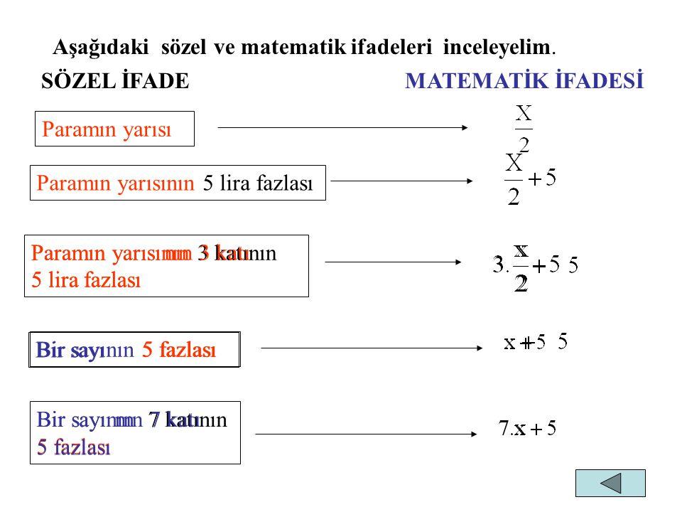 SÖZEL İFADEMATEMATİK İFADESİ Bir sayının 5 eksiği Bir sayının 5 eksiği Bir sayının 5 eksiğinin 6 da biri Bir sayının 5 eksiği nin 6 da biri Ardışık üş tamsayı n, n+1, n+2 Ardışık üç çift sayı 2n, 2n+2, 2n+4 Ardışık dört tek sayı 2n+1,2n+3, 2n+5, 2n+7