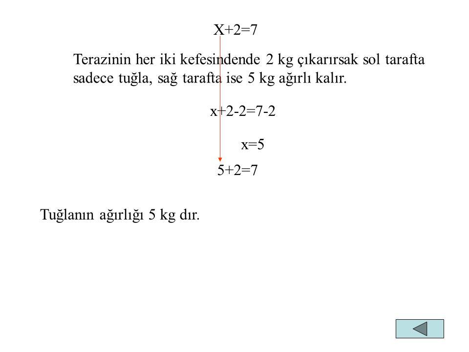 TERS İŞLEM ÖZELİĞİ 1- Toplamanın tersi çıkarmadır. 5+2=7 5=7-2 X+2=7 X=7-2 X=5 7-2=5