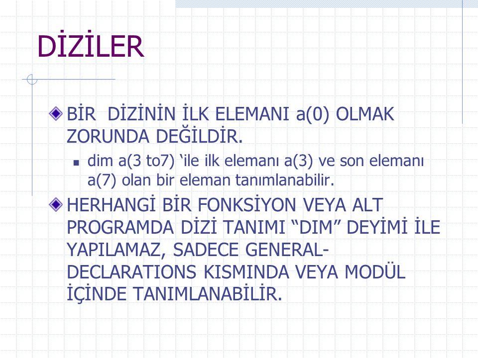 DİZİLER BİR DİZİNİN İLK ELEMANI a(0) OLMAK ZORUNDA DEĞİLDİR. dim a(3 to7) 'ile ilk elemanı a(3) ve son elemanı a(7) olan bir eleman tanımlanabilir. HE