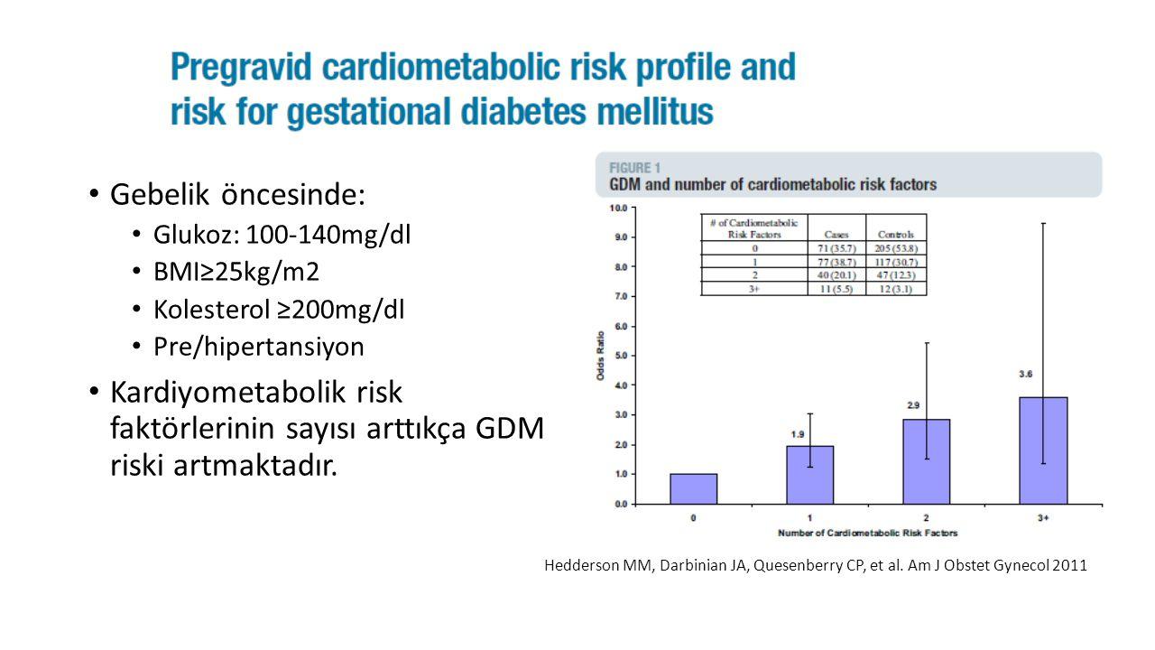 Gebelik öncesinde: Glukoz: 100-140mg/dl BMI≥25kg/m2 Kolesterol ≥200mg/dl Pre/hipertansiyon Kardiyometabolik risk faktörlerinin sayısı arttıkça GDM ris