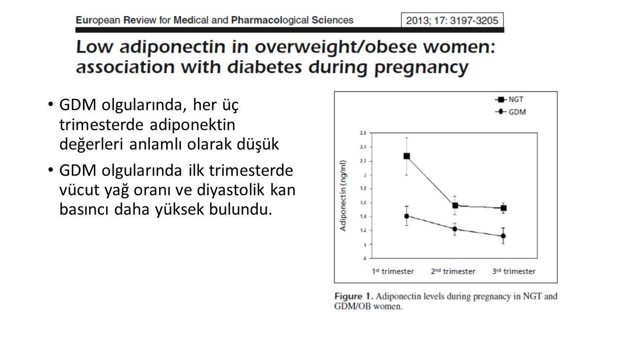 GDM olgularında, her üç trimesterde adiponektin değerleri anlamlı olarak düşük GDM olgularında ilk trimesterde vücut yağ oranı ve diyastolik kan basın