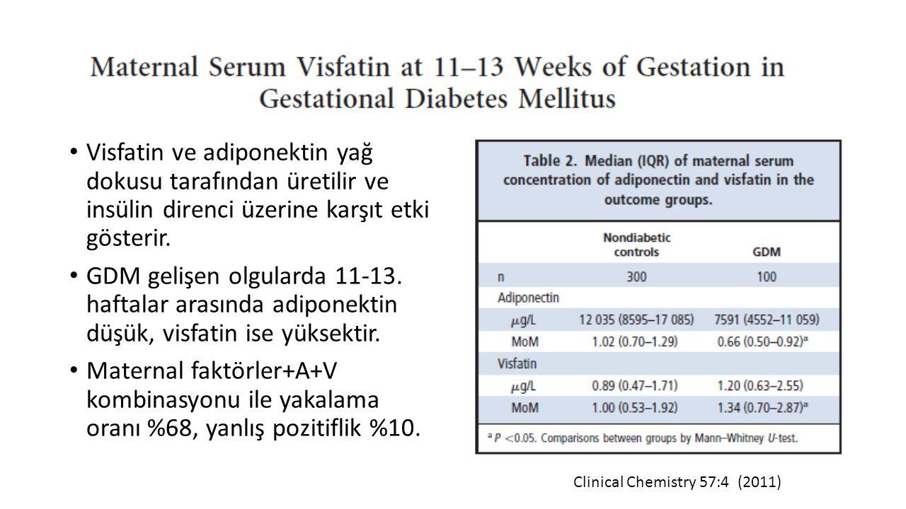Visfatin ve adiponektin yağ dokusu tarafından üretilir ve insülin direnci üzerine karşıt etki gösterir. GDM gelişen olgularda 11-13. haftalar arasında