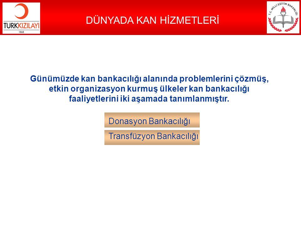 Donasyon Bankacılığı Transfüzyon Bankacılığı DÜNYADA KAN HİZMETLERİ Günümüzde kan bankacılığı alanında problemlerini çözmüş, etkin organizasyon kurmuş